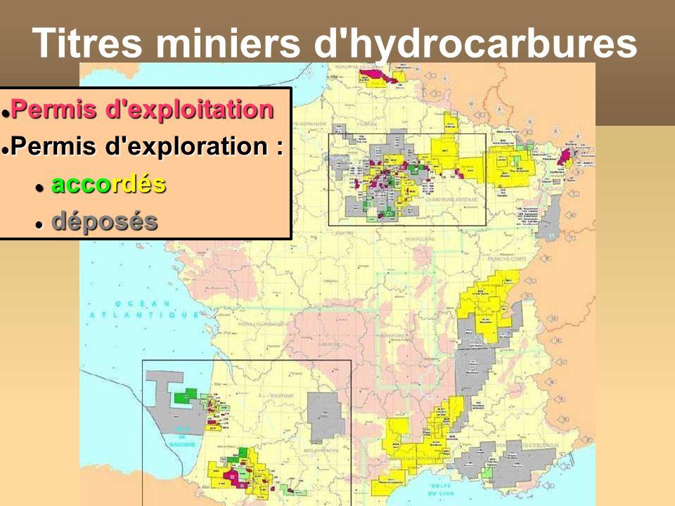 Titres miniers d hydrocarbures