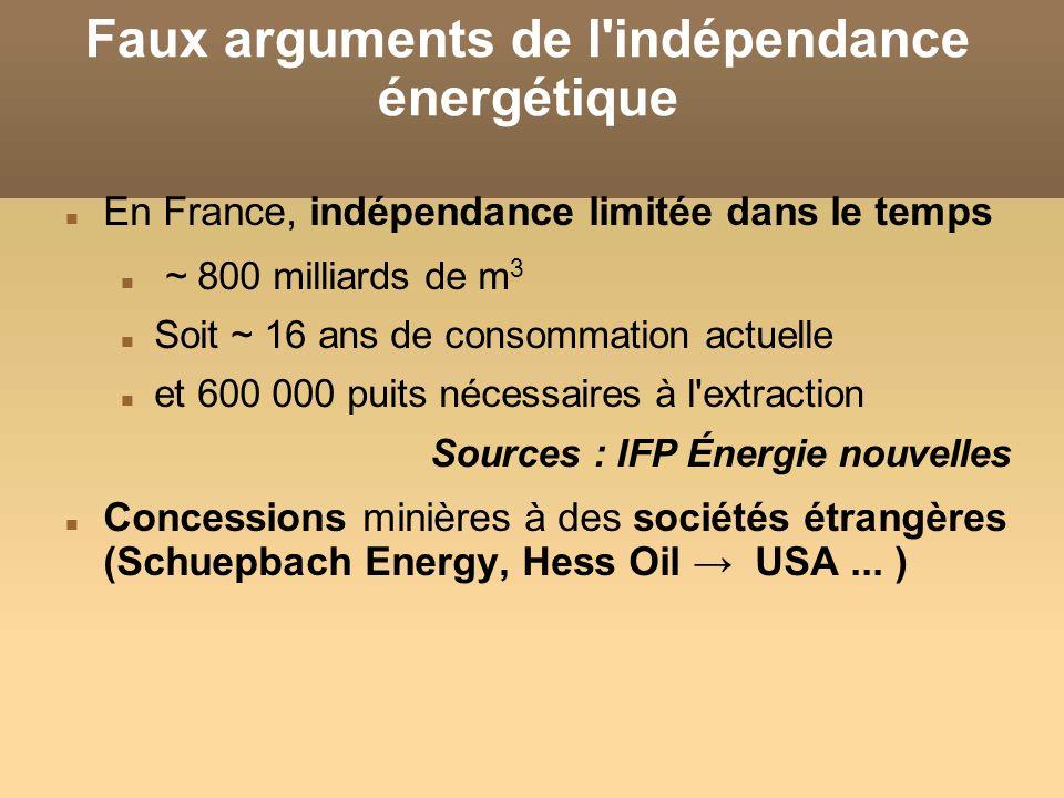 Faux arguments de l indépendance énergétique