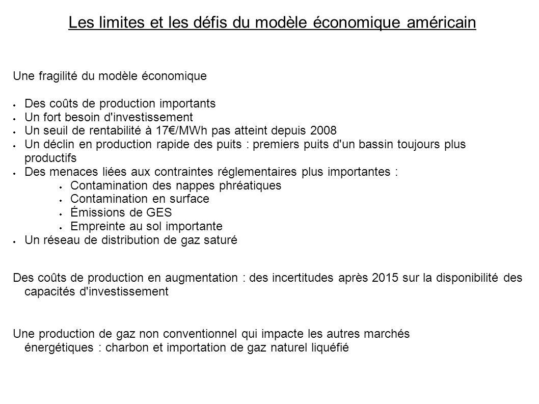 Les limites et les défis du modèle économique américain