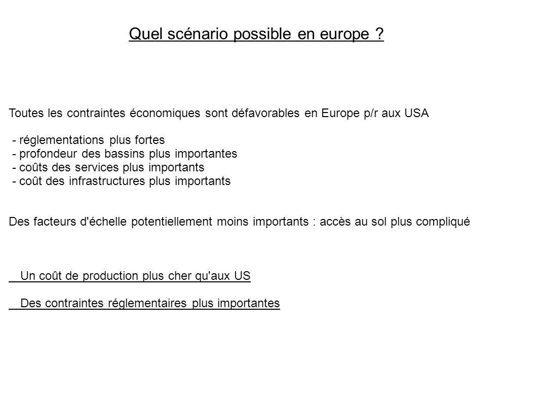 Quel scénario possible en europe