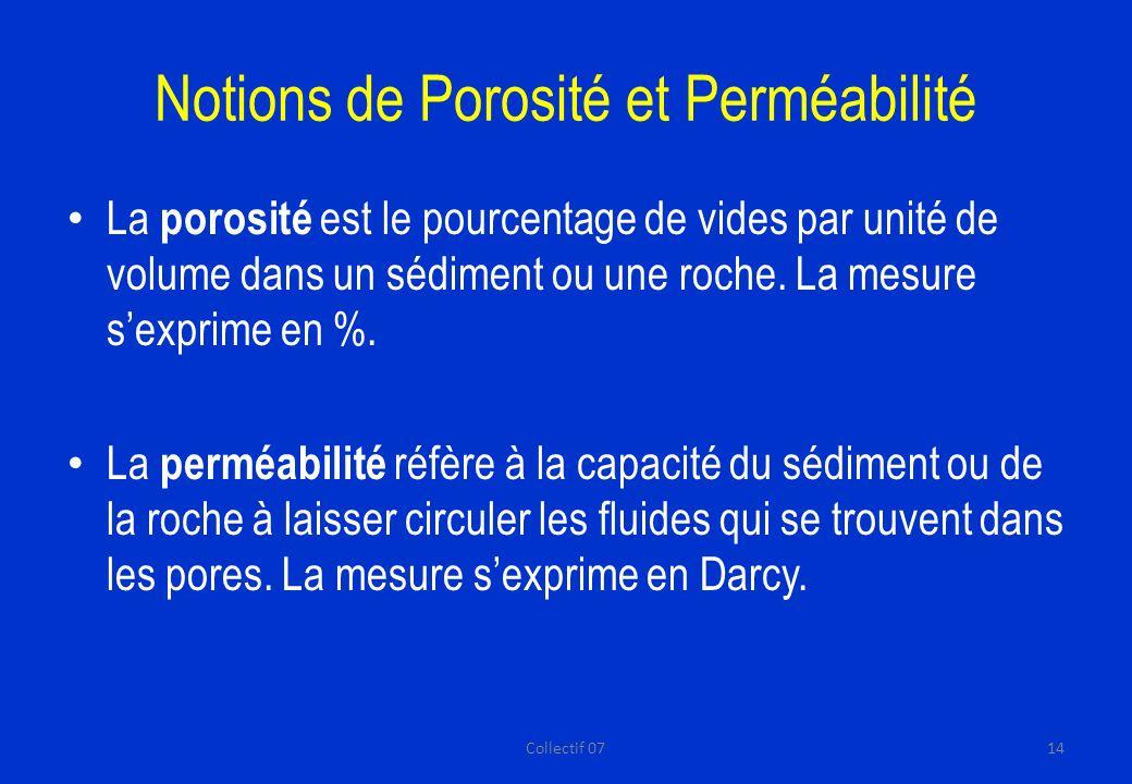 Notions de Porosité et Perméabilité