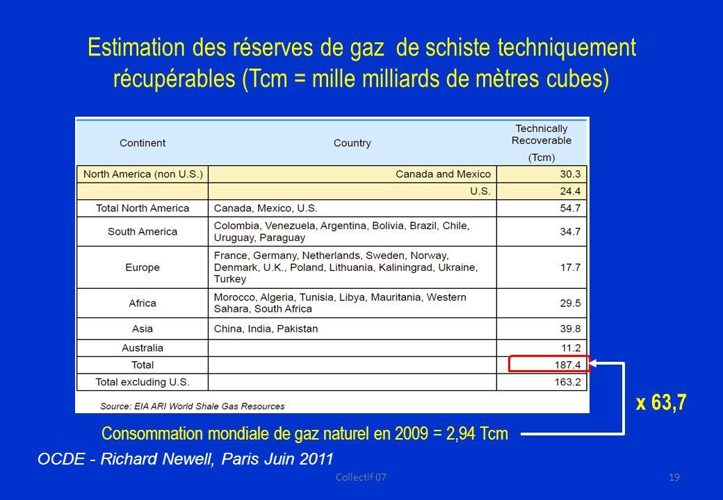 Estimation des réserves de gaz de schiste techniquement récupérables (Tcm = mille milliards de mètres cubes)