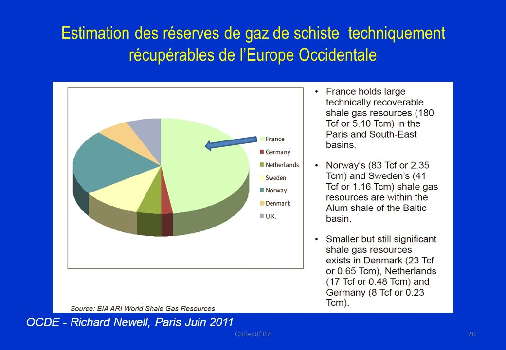 Estimation des réserves de gaz de schiste techniquement récupérables de l'Europe Occidentale