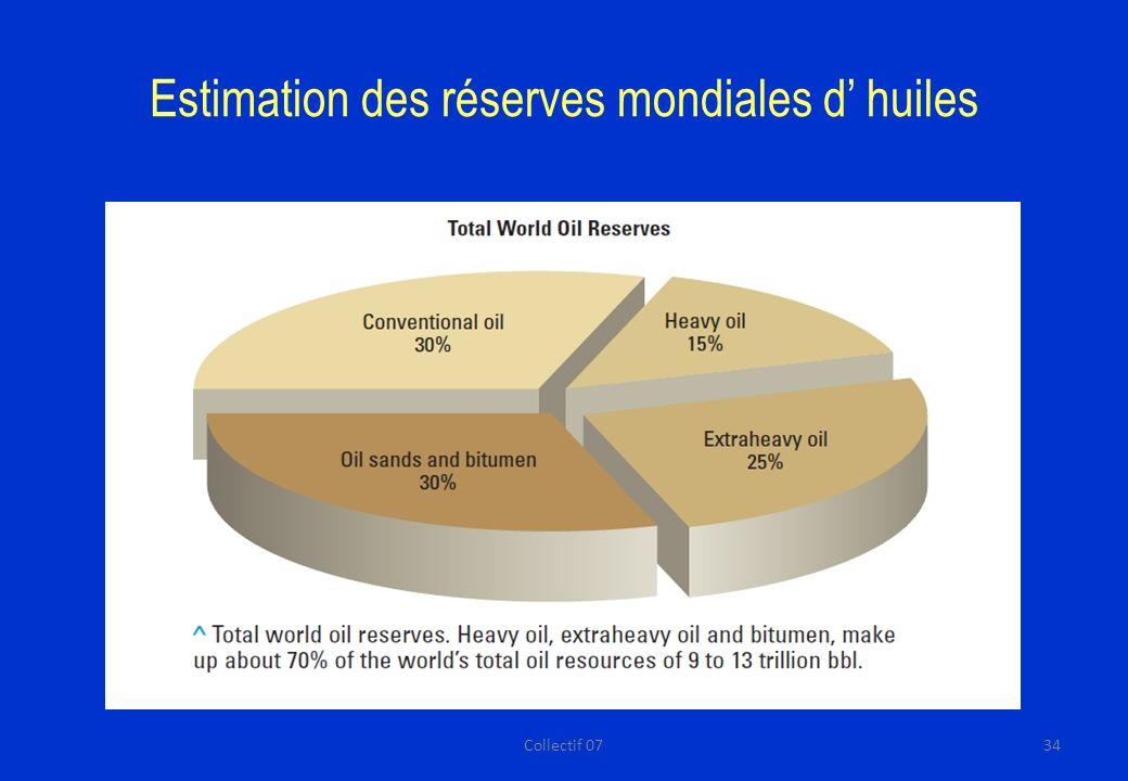 Estimation des réserves mondiales d' huiles