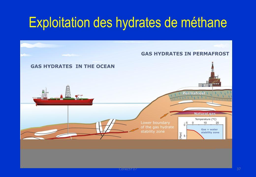 Exploitation des hydrates de méthane