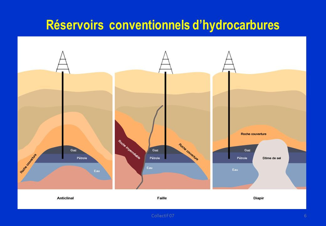 Réservoirs conventionnels d'hydrocarbures