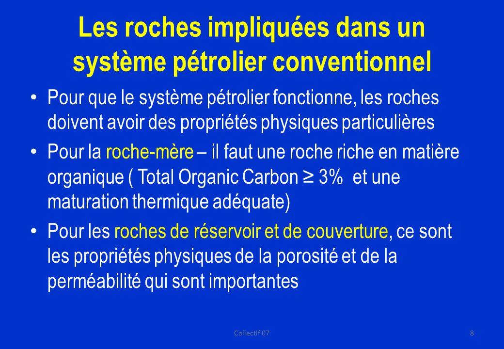 Les roches impliquées dans un système pétrolier conventionnel