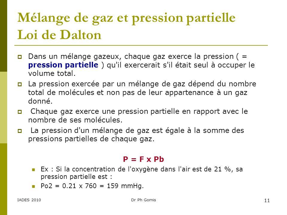 Mélange de gaz et pression partielle Loi de Dalton