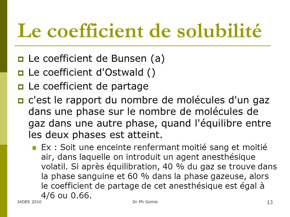 Le coefficient de solubilité