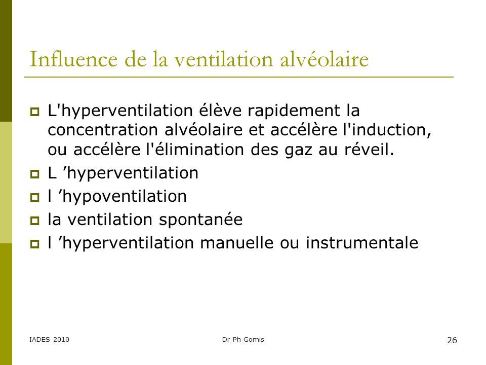 Influence de la ventilation alvéolaire