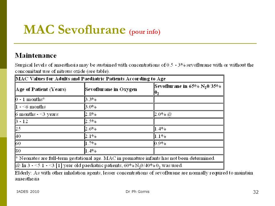 MAC Sevoflurane (pour info)