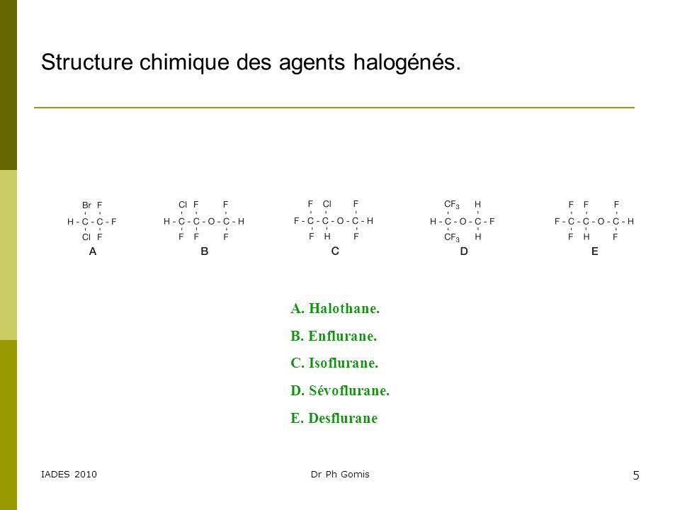 Structure chimique des agents halogénés.