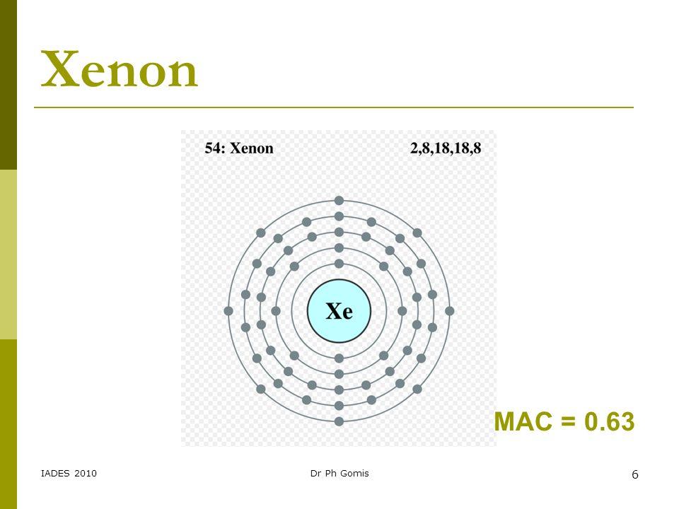 Xenon MAC = 0.63 IADES 2010 Dr Ph Gomis