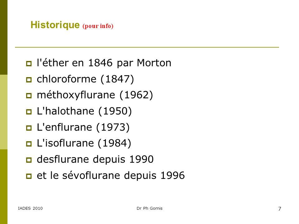 Historique (pour info)