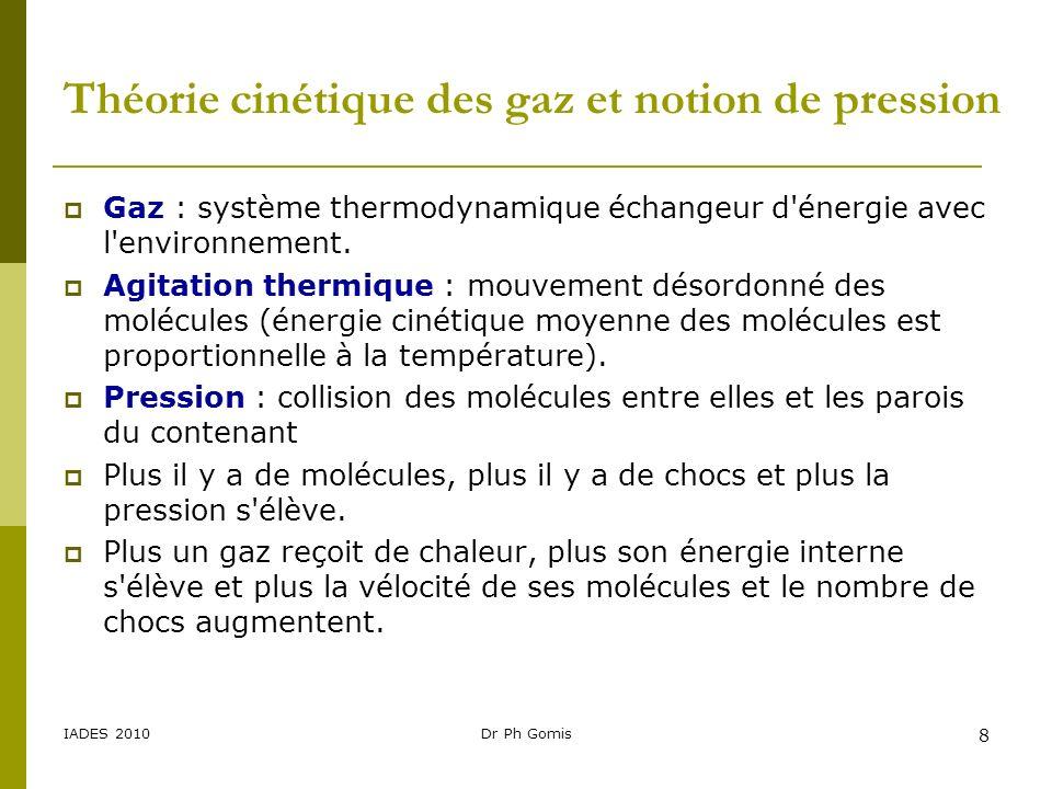 Théorie cinétique des gaz et notion de pression