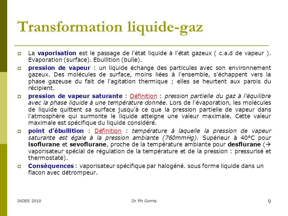 Transformation liquide-gaz