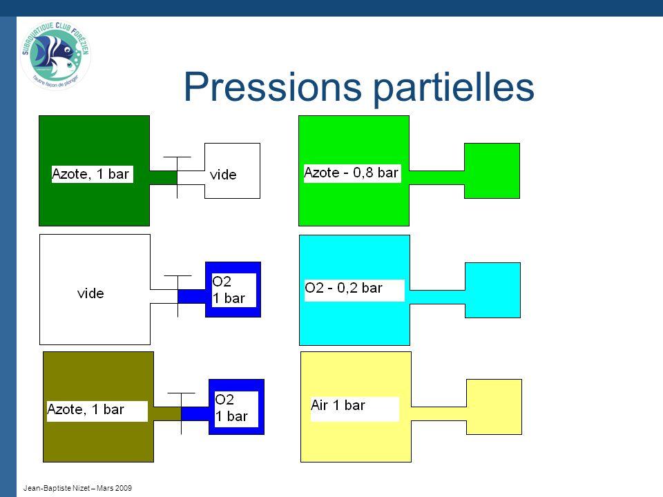 Pressions partielles Jean-Baptiste Nizet – Mars 2009