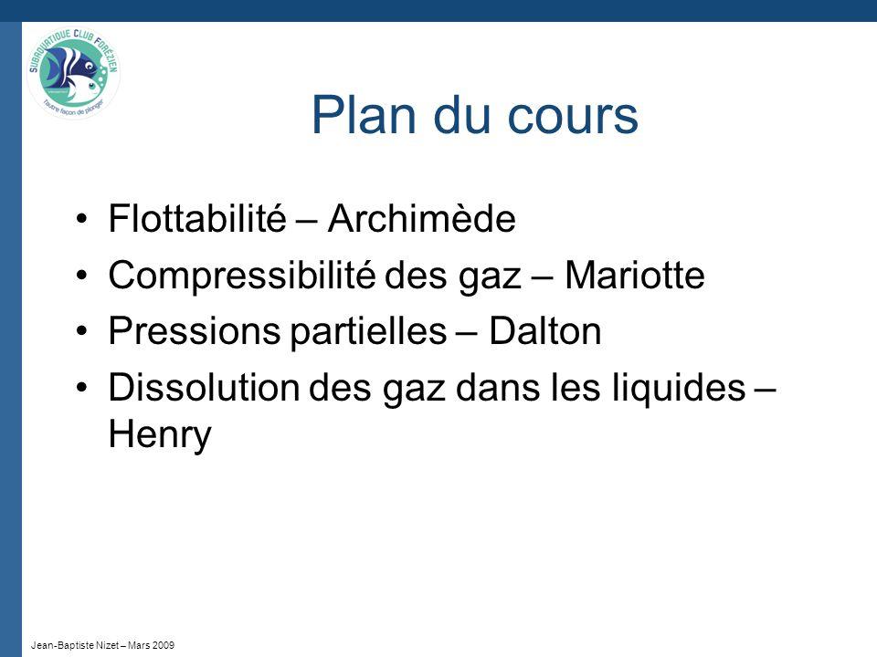 Plan du cours Flottabilité – Archimède