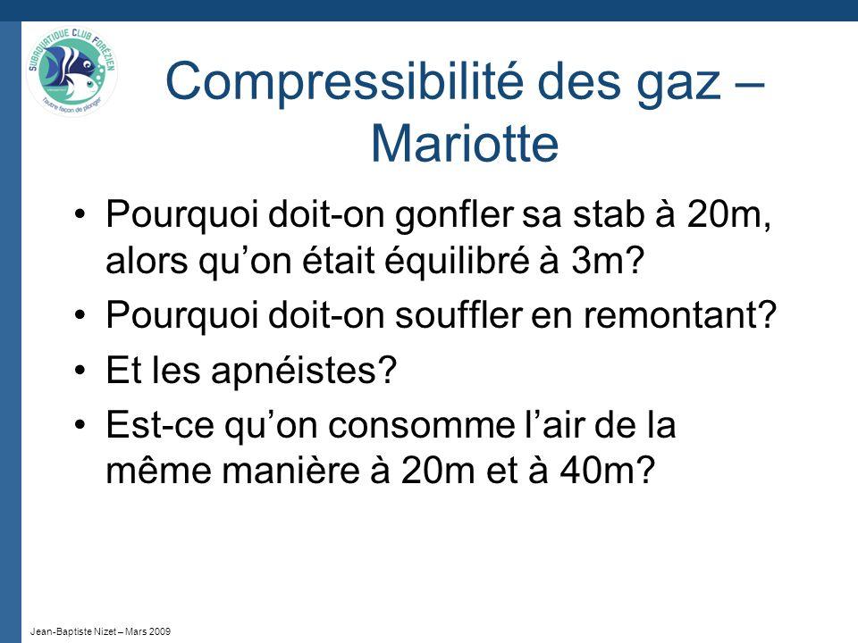 Compressibilité des gaz – Mariotte