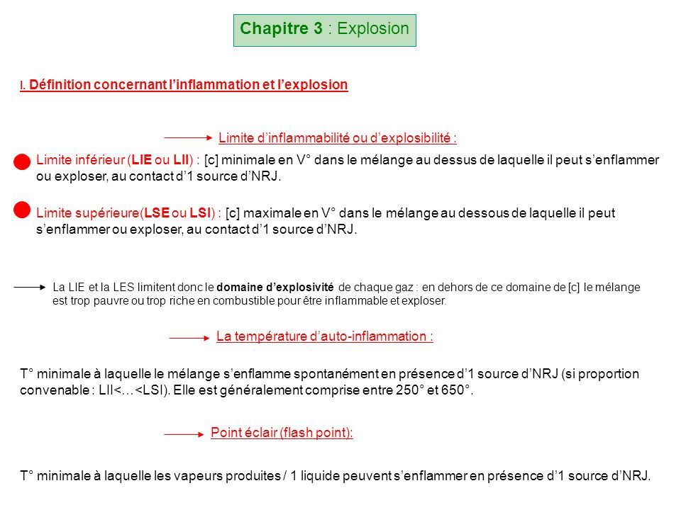 Chapitre 3 : Explosion Limite d'inflammabilité ou d'explosibilité :