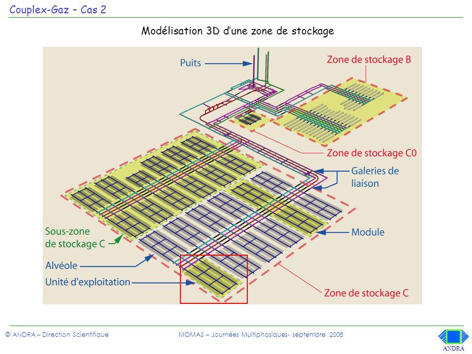 Couplex-Gaz – Cas 2 Modélisation 3D d'une zone de stockage