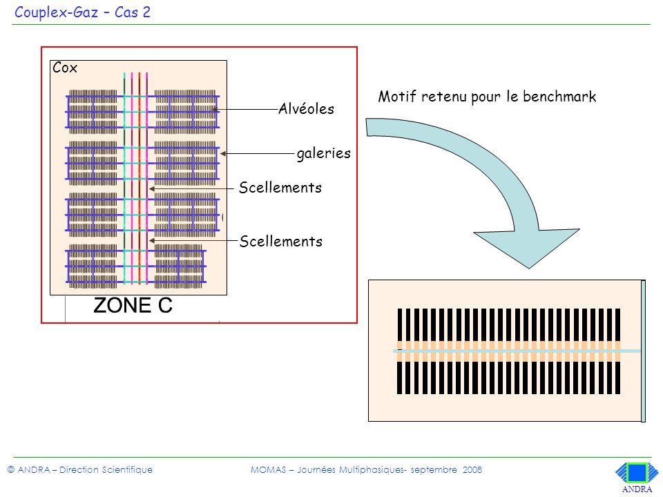Couplex-Gaz – Cas 2 galeries Alvéoles Scellements Cox Motif retenu pour le benchmark