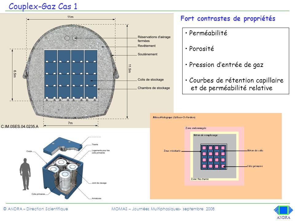 Couplex-Gaz Cas 1 Fort contrastes de propriétés Perméabilité Porosité