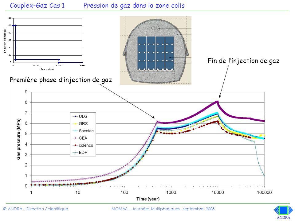 Couplex-Gaz Cas 1 Pression de gaz dans la zone colis.