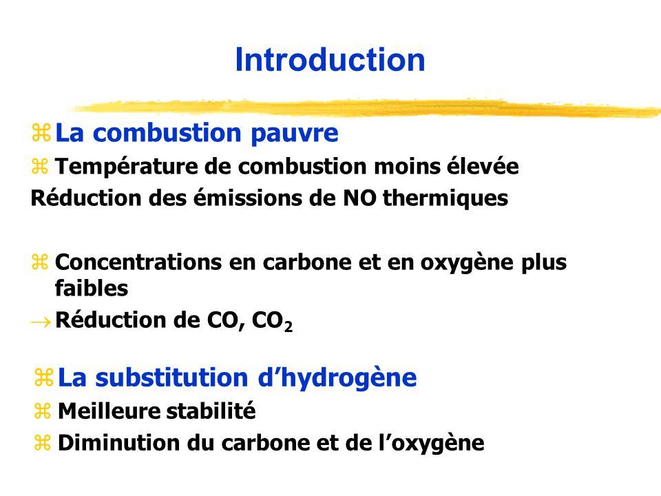 Introduction La combustion pauvre La substitution d'hydrogène