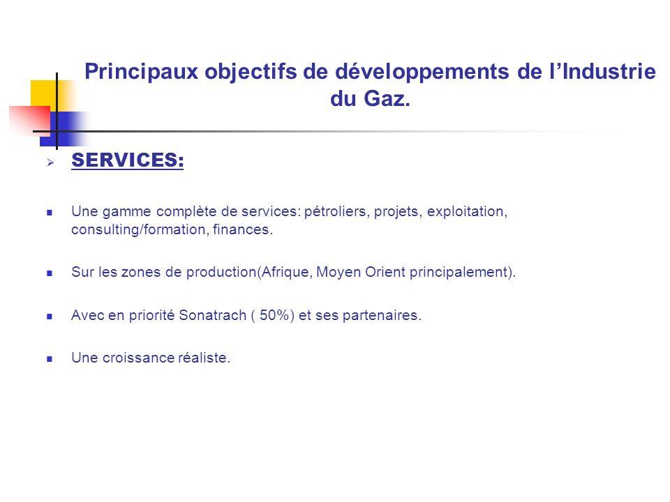 Principaux objectifs de développements de l'Industrie du Gaz.