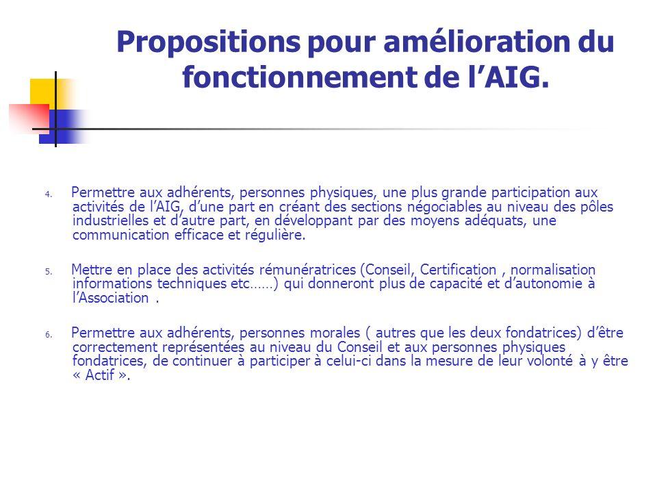 Propositions pour amélioration du fonctionnement de l'AIG.