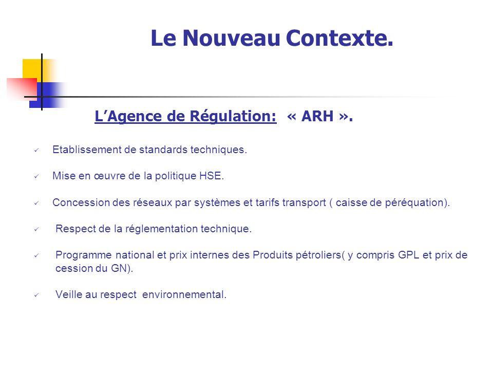 Le Nouveau Contexte. L'Agence de Régulation: « ARH ».
