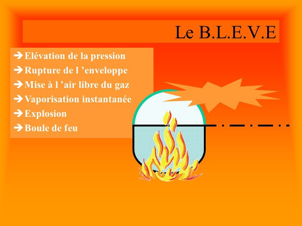 Le B.L.E.V.E Elévation de la pression Rupture de l 'enveloppe