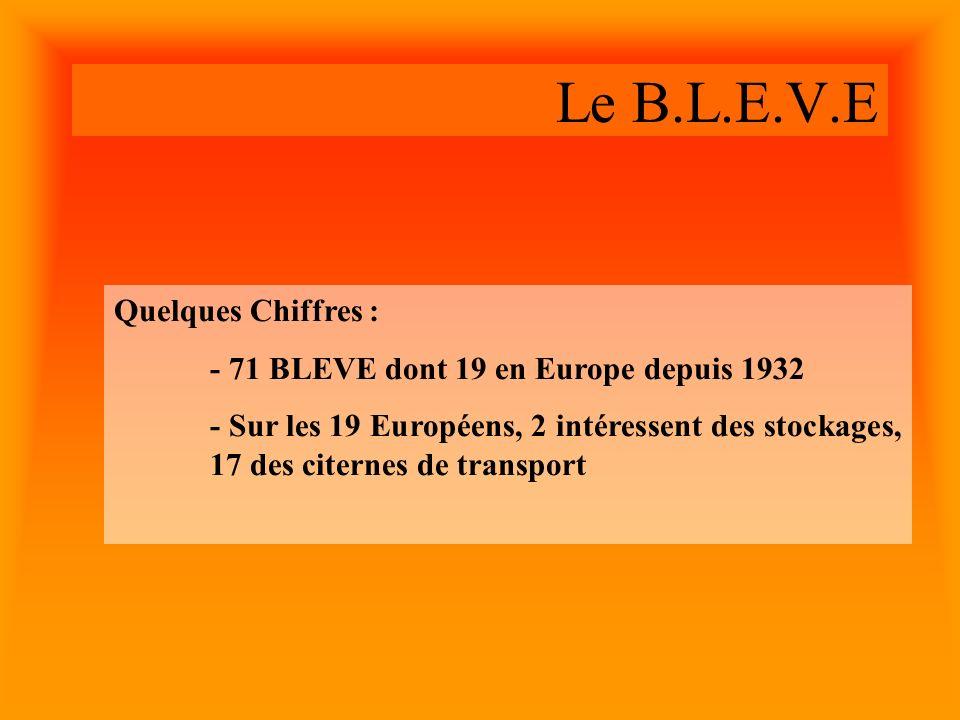 Le B.L.E.V.E Quelques Chiffres :