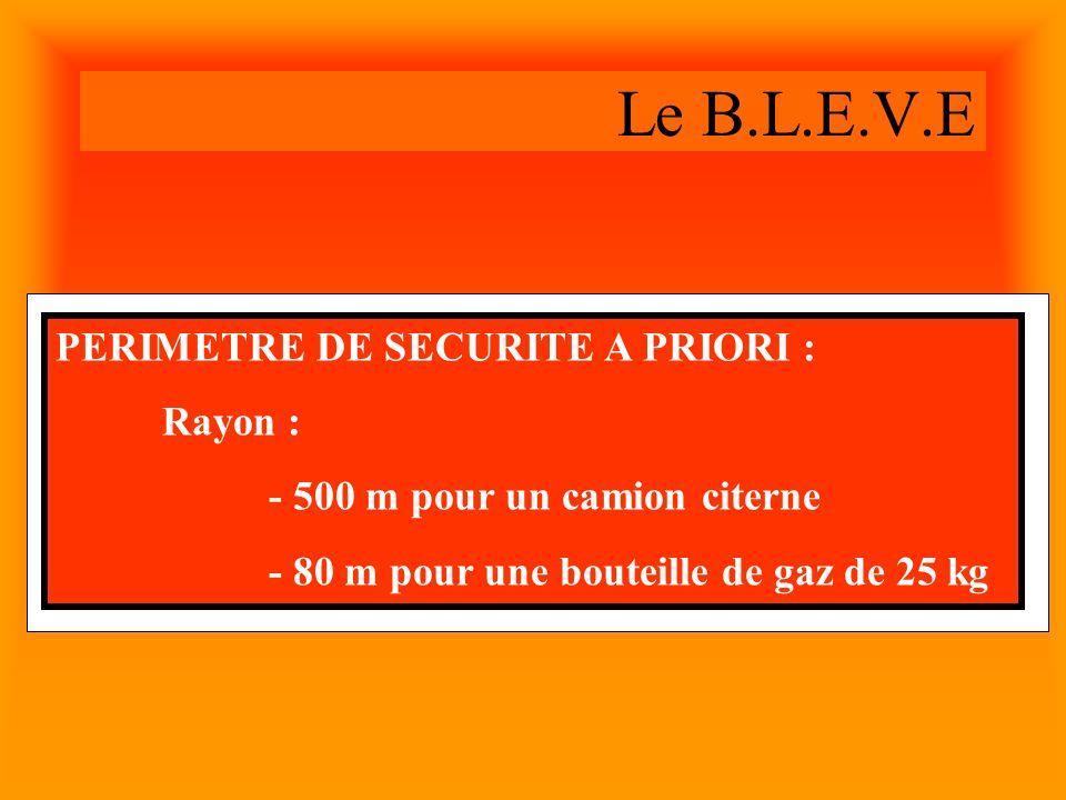 Le B.L.E.V.E PERIMETRE DE SECURITE A PRIORI : Rayon :