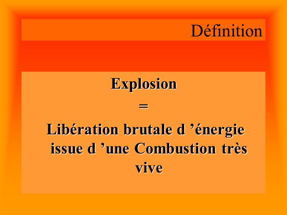 Libération brutale d 'énergie issue d 'une Combustion très vive