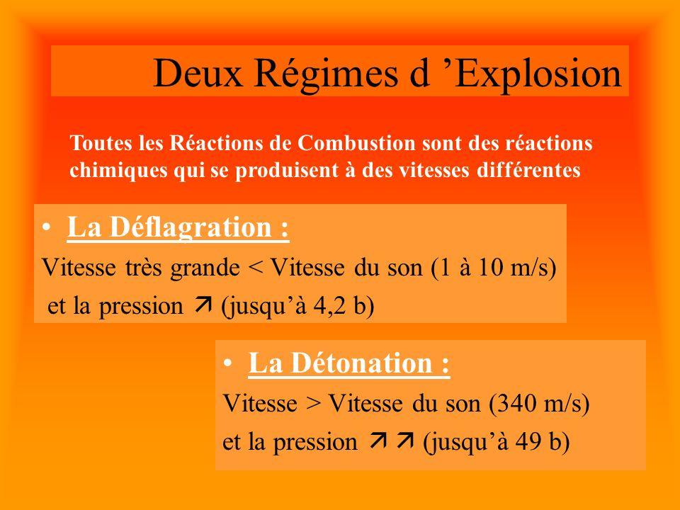 Deux Régimes d 'Explosion
