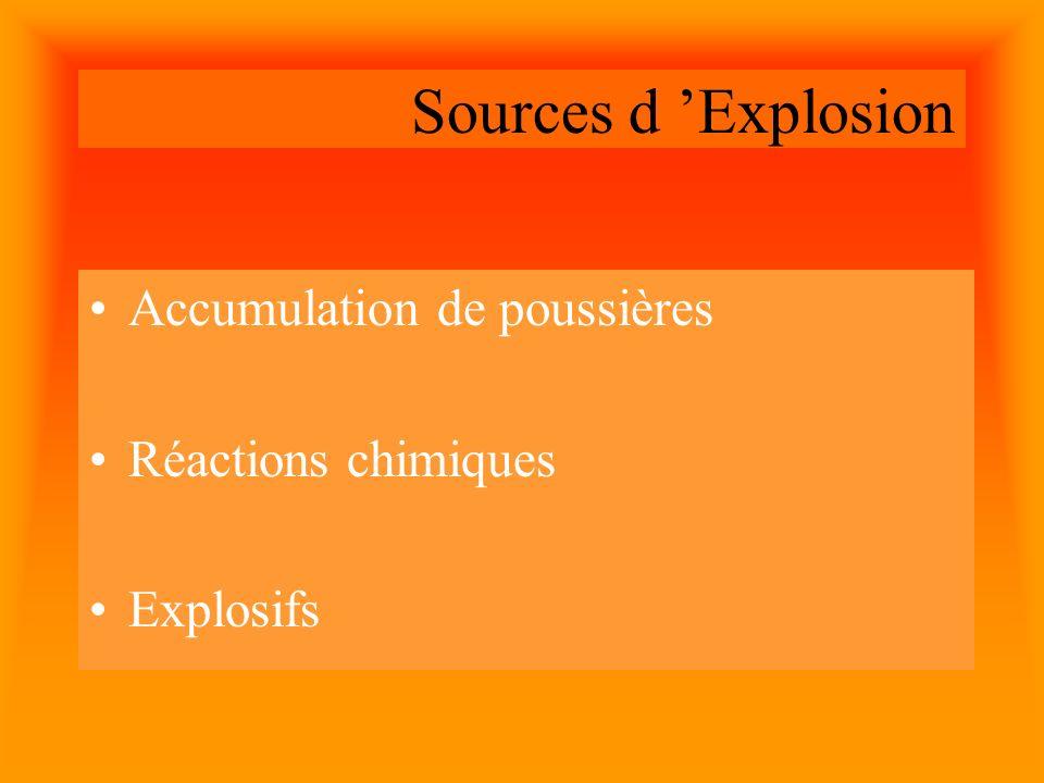 Sources d 'Explosion Accumulation de poussières Réactions chimiques