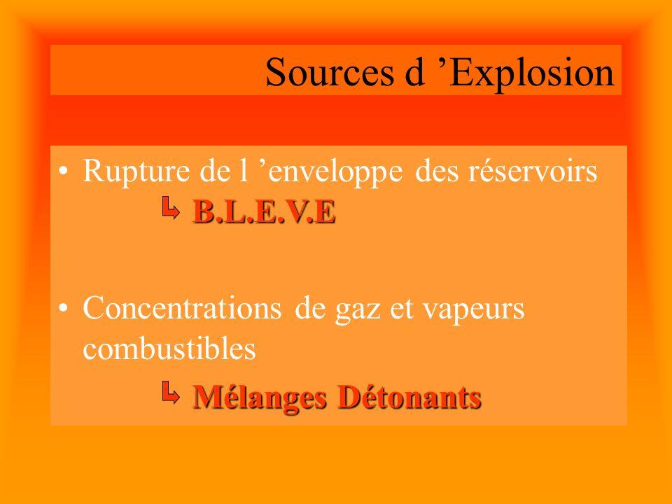 Sources d 'Explosion Rupture de l 'enveloppe des réservoirs B.L.E.V.E