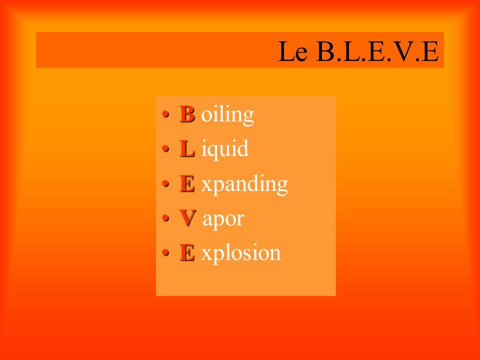Le B.L.E.V.E B oiling L iquid E xpanding V apor E xplosion