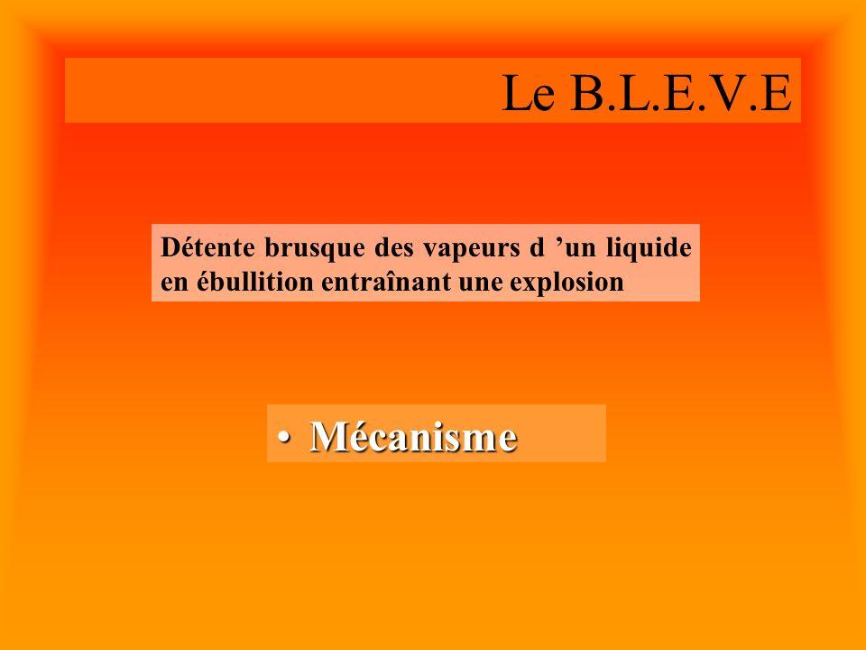 Le B.L.E.V.E Détente brusque des vapeurs d 'un liquide en ébullition entraînant une explosion.