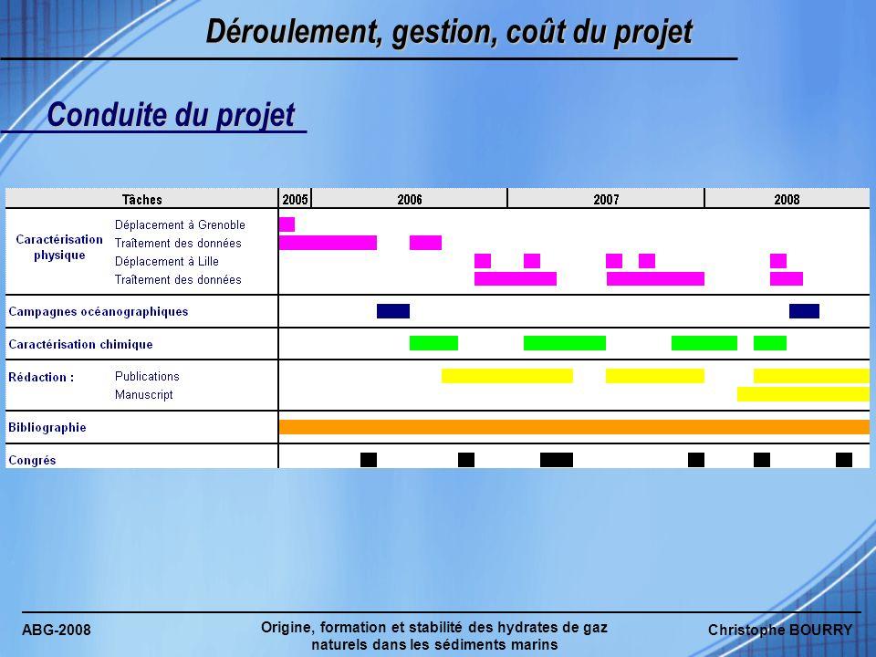 Déroulement, gestion, coût du projet