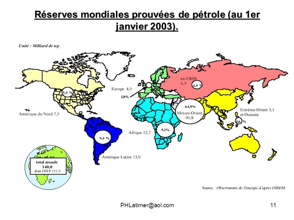 Réserves mondiales prouvées de pétrole (au 1er janvier 2003).
