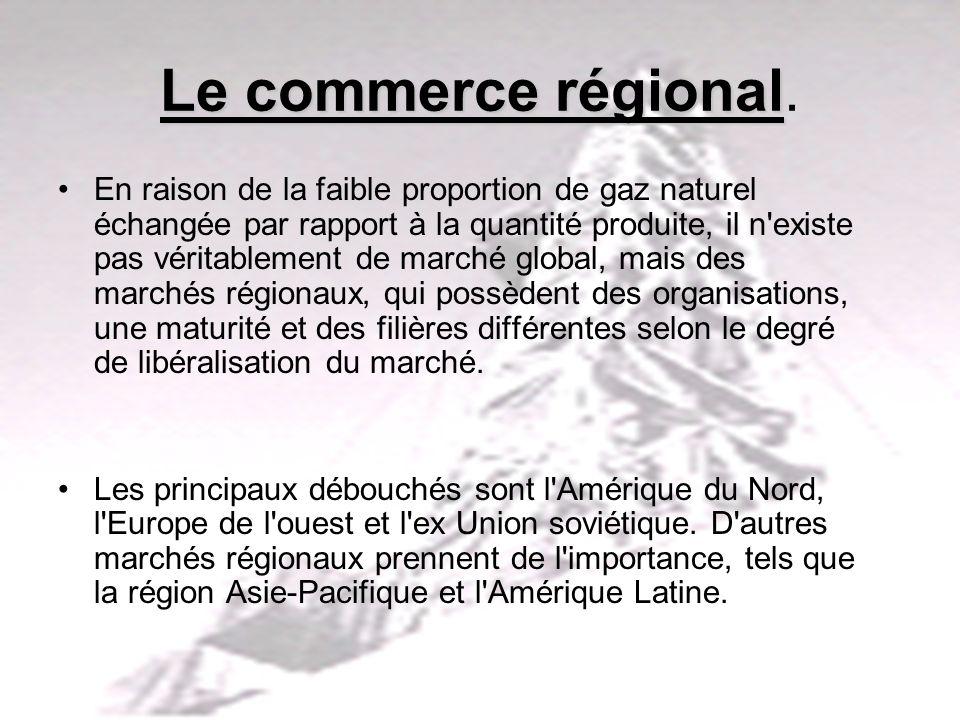 Le commerce régional.