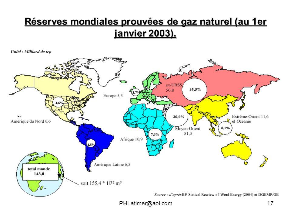 Réserves mondiales prouvées de gaz naturel (au 1er janvier 2003).