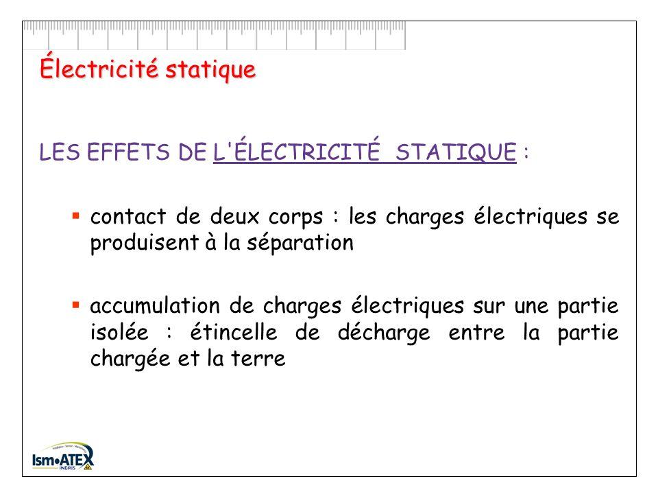 Électricité statique LES EFFETS DE L ÉLECTRICITÉ STATIQUE :