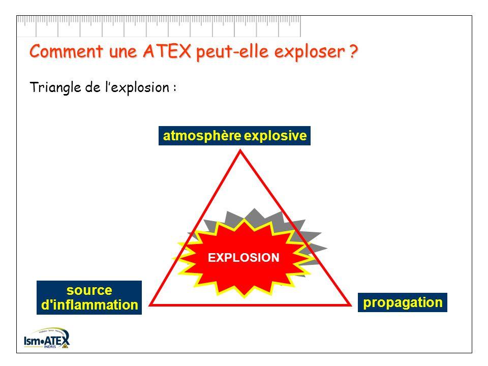 Comment une ATEX peut-elle exploser