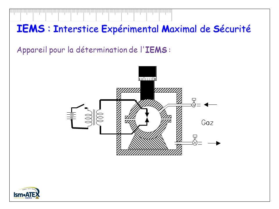 IEMS : Interstice Expérimental Maximal de Sécurité