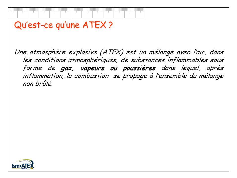 Qu'est-ce qu'une ATEX