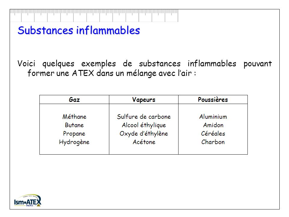 Substances inflammables
